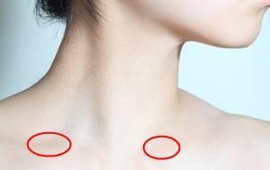 胸焼けを解消する鎖骨のツボ